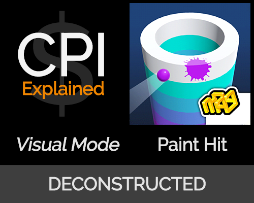 Hyper Casual Games CPI & Paint Hit